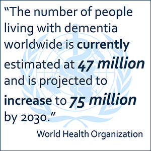 The number of people living with dementia worldwide is currently estimated at 47 million and is projected to increase to 75 million by 2030.
